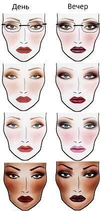 Дневной и вечерний макияж: дымчатые глаза