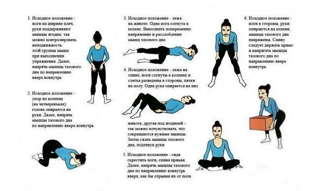 Kegelove vježbe za urinarne inkontinencije kod žena