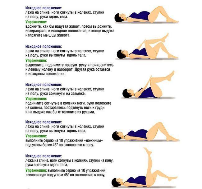 Kegelove vježbe za vrijeme trudnoće i nakon poroda