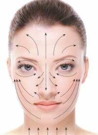 Masaža linije na licu