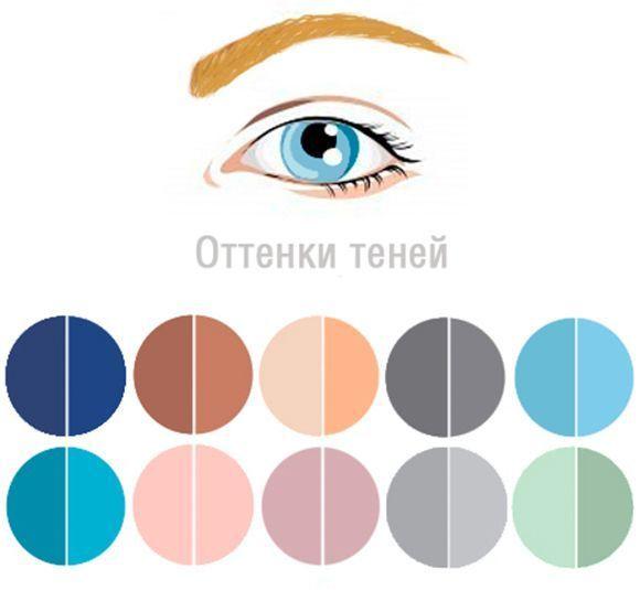 boja šminka za plave oči fotografija sliku