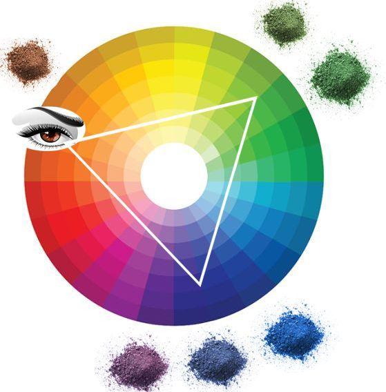 ono što boje su pogodne za smeđe oči