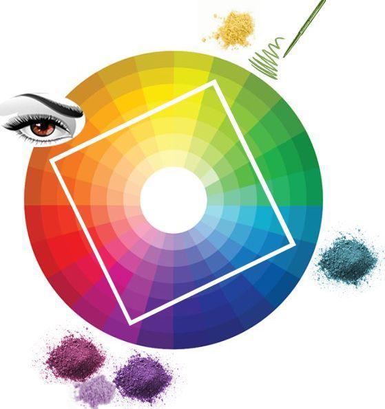bojanje šminka, kombinacija boja u šminka za smeđe oči