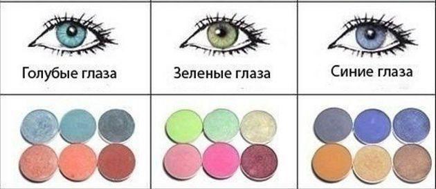 boja sjenila za oči svijetle oči