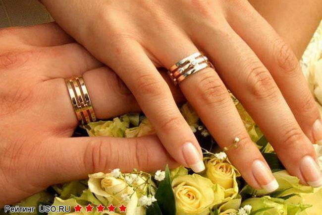 На какой руке носят кольцо - православные на правой