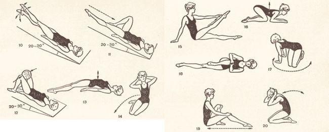 Gimnastika, što će pomoći u uterusa prolaps