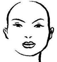 účesy pro kulatý obličej